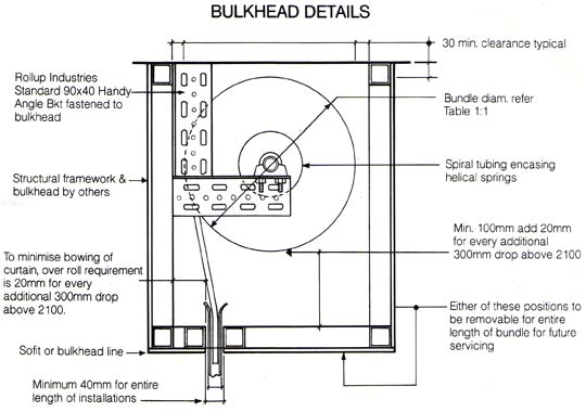 Download Medium Duty Bulkhead Details