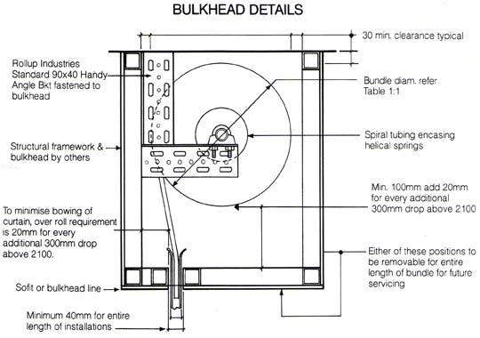 Download Timber Roller Bulkhead Details