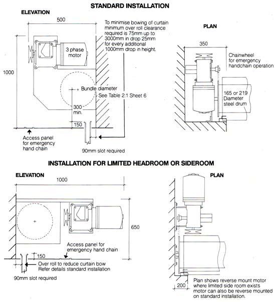 Monarch Renlita Custom Doorway Solutions